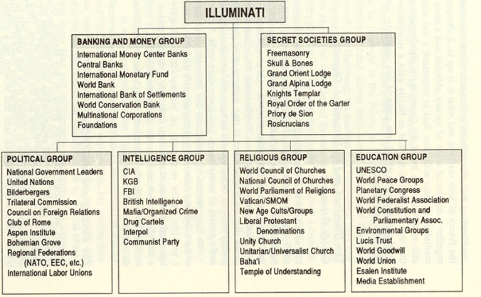 Illuminati Expanded (1)